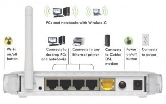 192.168.0.1 Wireless Router Setting